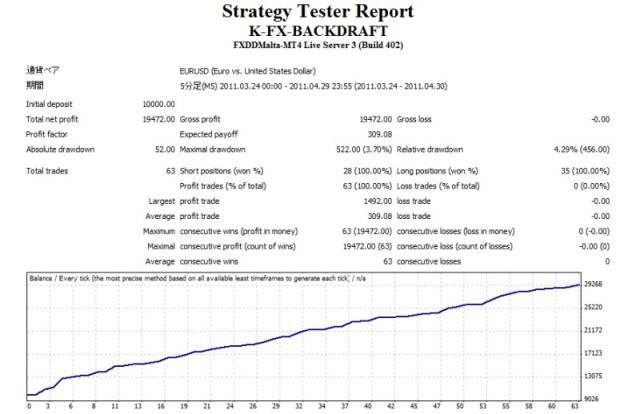 strategytester01a